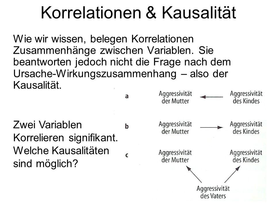 Korrelationen & Kausalität Wie wir wissen, belegen Korrelationen Zusammenhänge zwischen Variablen. Sie beantworten jedoch nicht die Frage nach dem Urs