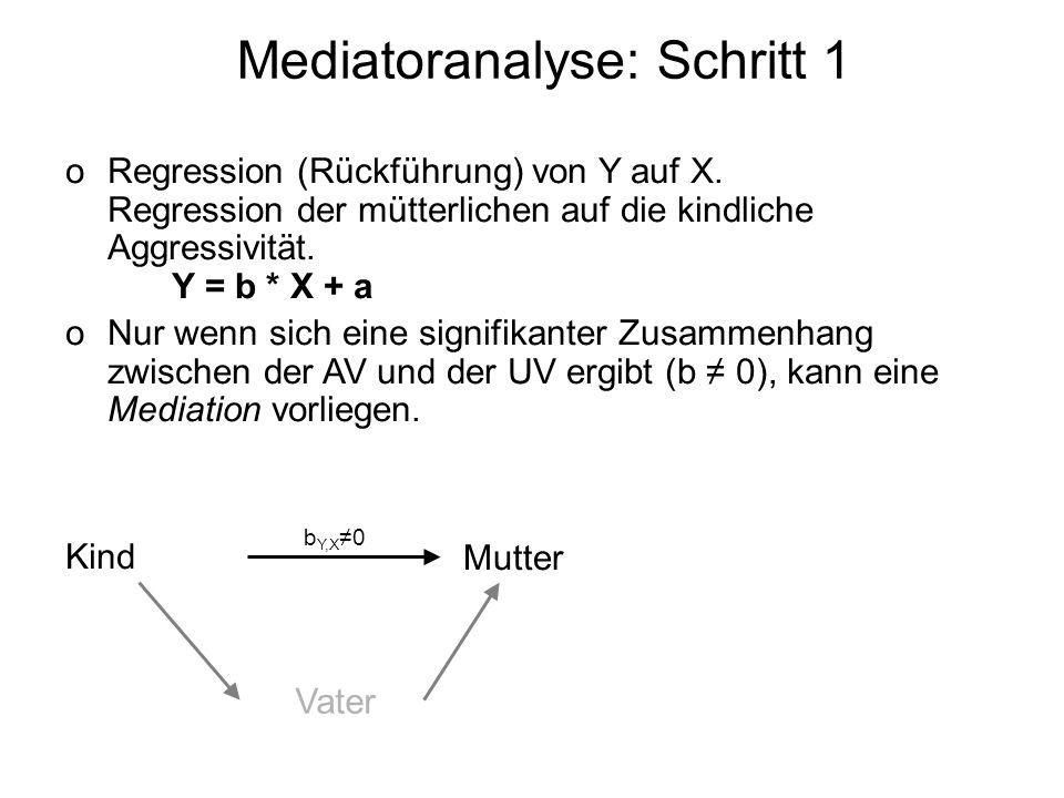 Mediatoranalyse: Schritt 1 oRegression (Rückführung) von Y auf X. Regression der mütterlichen auf die kindliche Aggressivität. Y = b * X + a oNur wenn