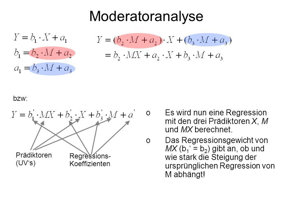 Moderatoranalyse bzw: Prädiktoren (UVs) Regressions- Koeffizienten oEs wird nun eine Regression mit den drei Prädiktoren X, M und MX berechnet. oDas R