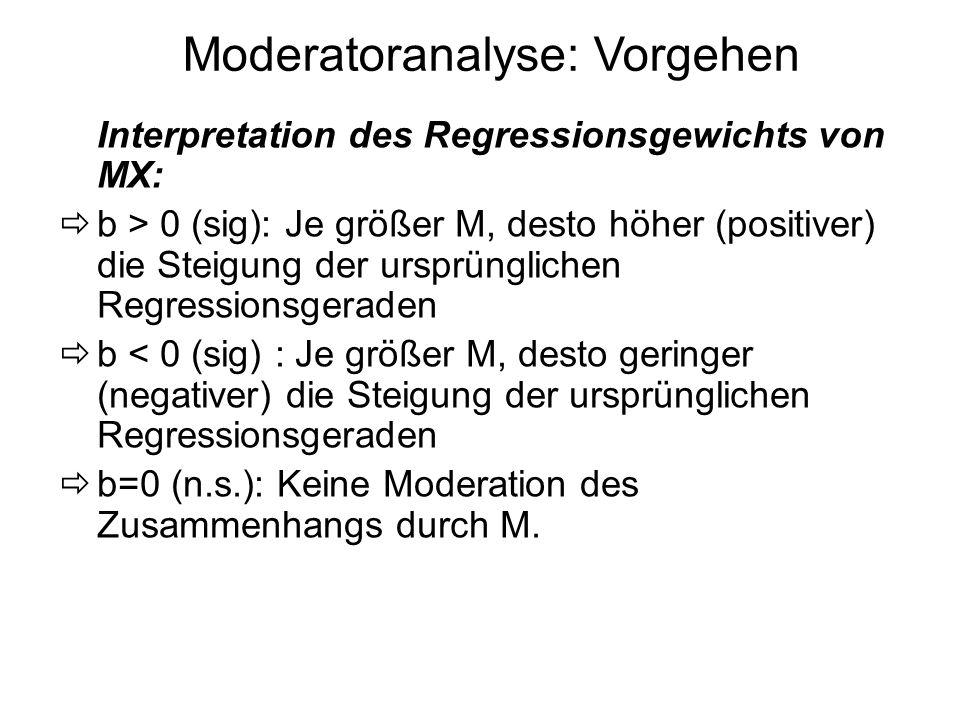 Moderatoranalyse: Vorgehen Interpretation des Regressionsgewichts von MX: b > 0 (sig): Je größer M, desto höher (positiver) die Steigung der ursprüngl