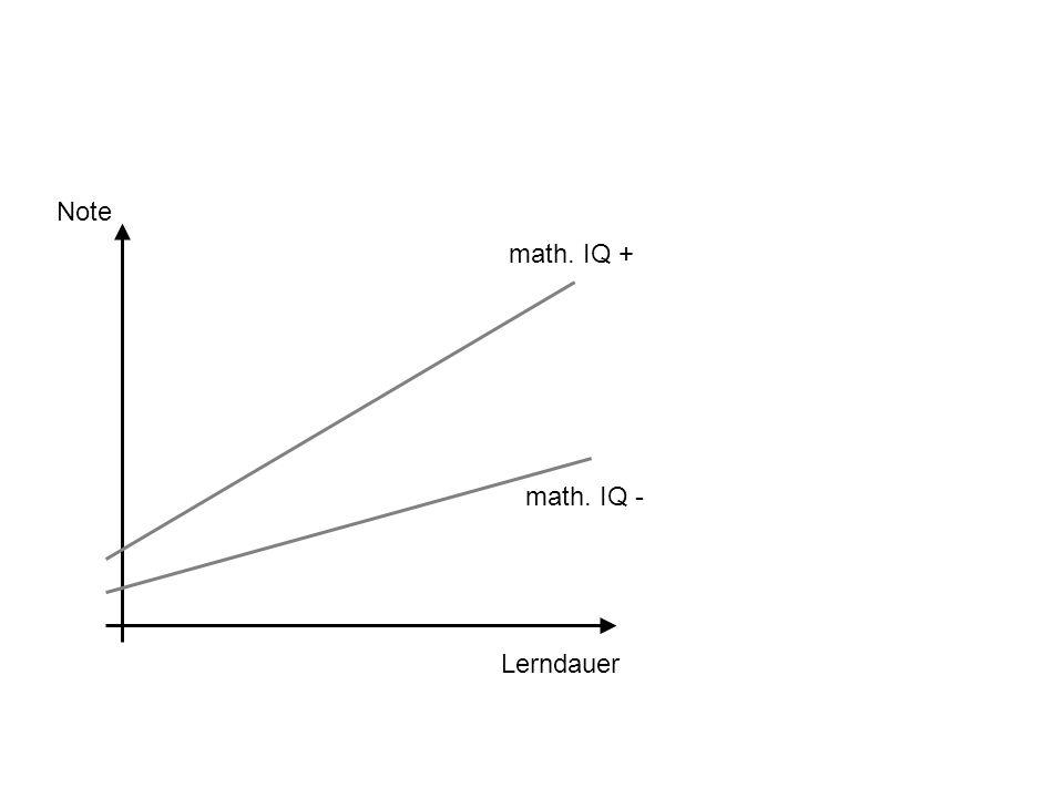 Note Lerndauer math. IQ - math. IQ +