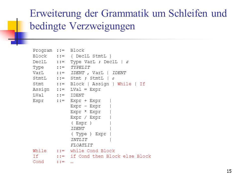 15 Erweiterung der Grammatik um Schleifen und bedingte Verzweigungen Program::=Block Block::={ DeclL StmtL } DeclL::=Type VarL ; DeclL | Type::=TYPELI