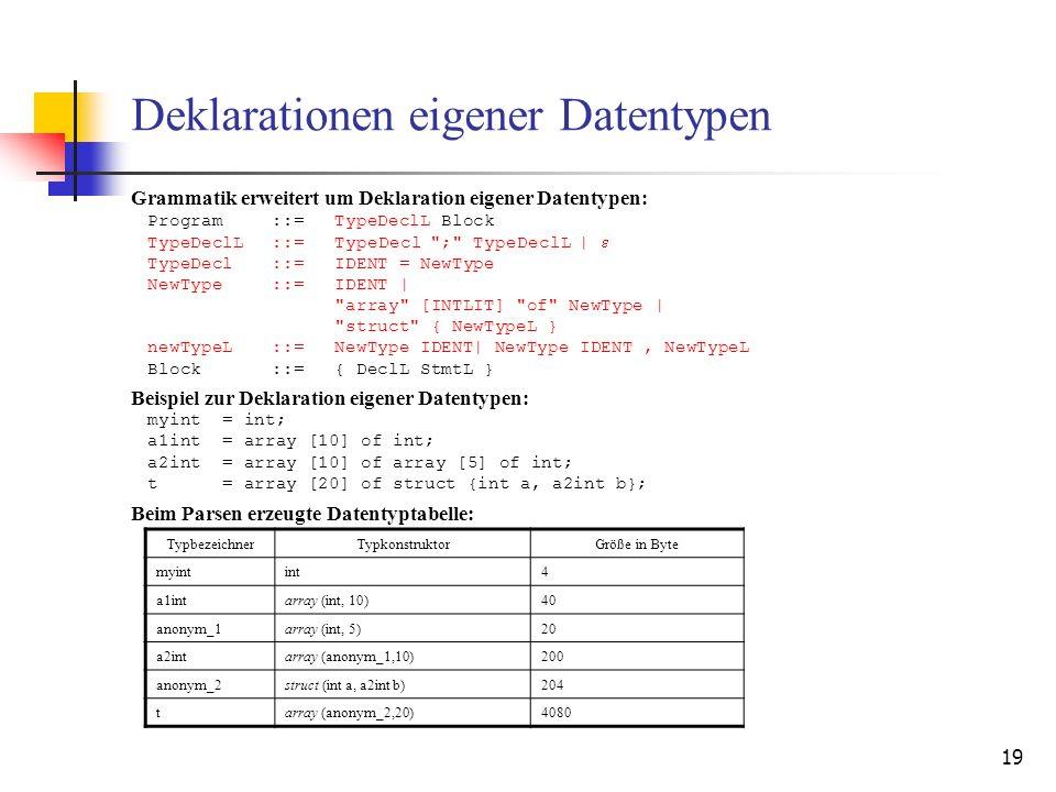 19 Deklarationen eigener Datentypen Program::=TypeDeclL Block TypeDeclL::=TypeDecl
