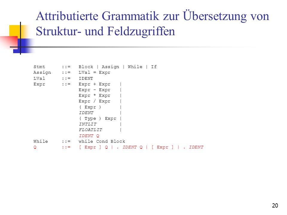 20 Attributierte Grammatik zur Übersetzung von Struktur- und Feldzugriffen Stmt::=Block | Assign | While | If Assign::=LVal = Expr LVal::=IDENT Expr::