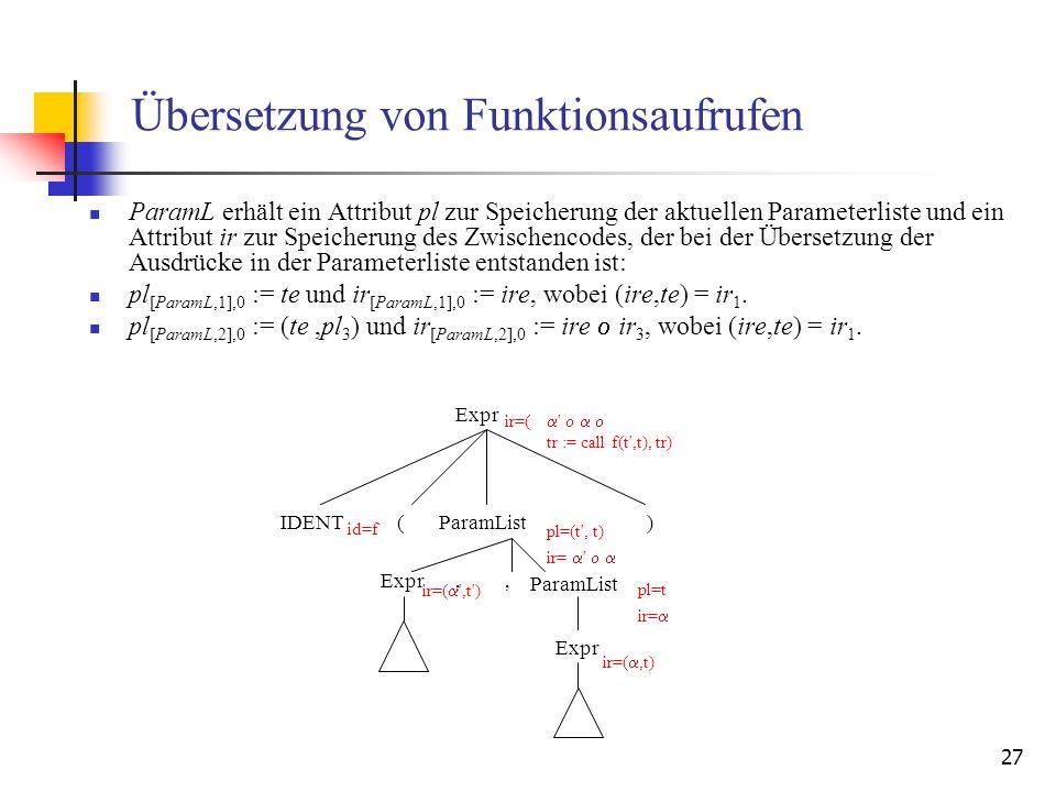 27 Übersetzung von Funktionsaufrufen ParamL erhält ein Attribut pl zur Speicherung der aktuellen Parameterliste und ein Attribut ir zur Speicherung de