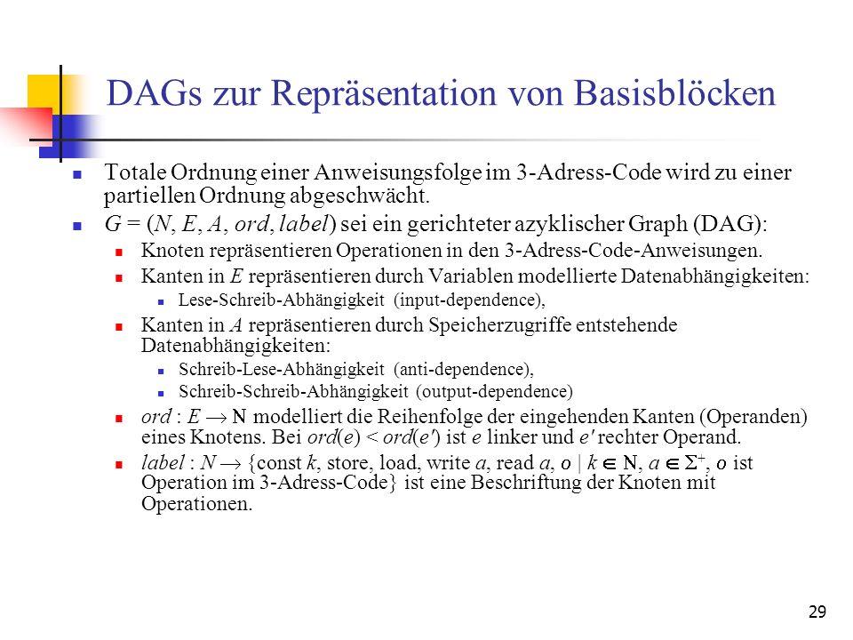 29 DAGs zur Repräsentation von Basisblöcken Totale Ordnung einer Anweisungsfolge im 3-Adress-Code wird zu einer partiellen Ordnung abgeschwächt. G = (