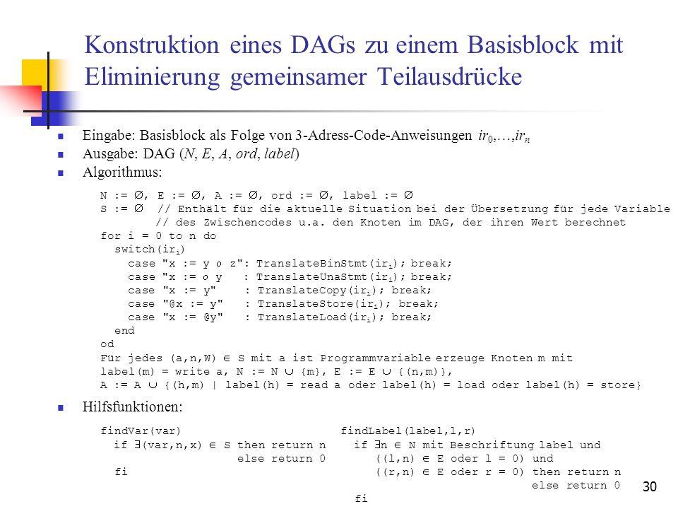 30 Konstruktion eines DAGs zu einem Basisblock mit Eliminierung gemeinsamer Teilausdrücke Eingabe: Basisblock als Folge von 3-Adress-Code-Anweisungen