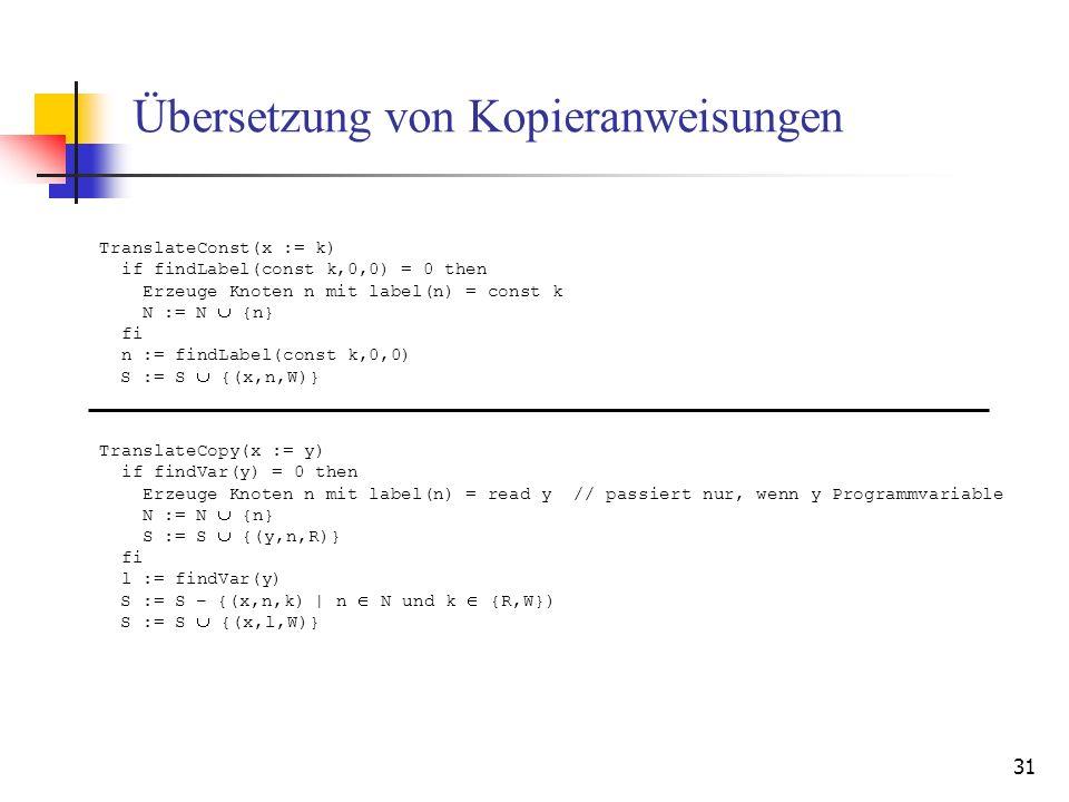 31 Übersetzung von Kopieranweisungen TranslateCopy(x := y) if findVar(y) = 0 then Erzeuge Knoten n mit label(n) = read y // passiert nur, wenn y Progr