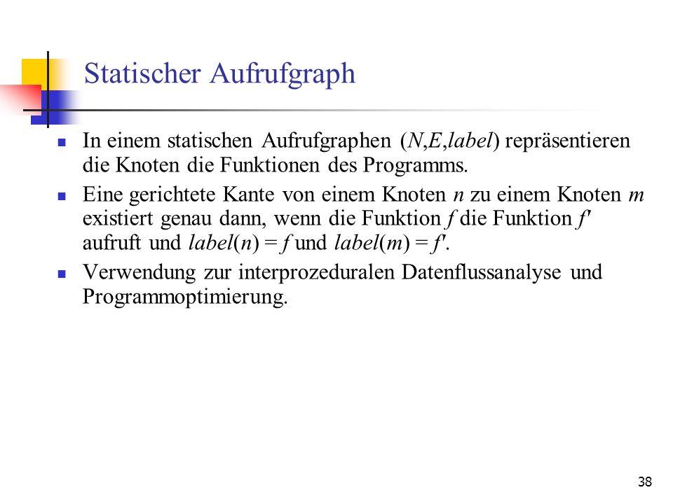 38 Statischer Aufrufgraph In einem statischen Aufrufgraphen (N,E,label) repräsentieren die Knoten die Funktionen des Programms. Eine gerichtete Kante