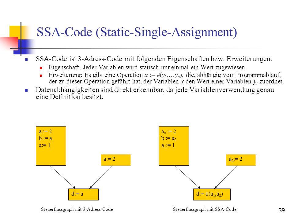 39 SSA-Code (Static-Single-Assignment) SSA-Code ist 3-Adress-Code mit folgenden Eigenschaften bzw. Erweiterungen: Eigenschaft: Jeder Variablen wird st