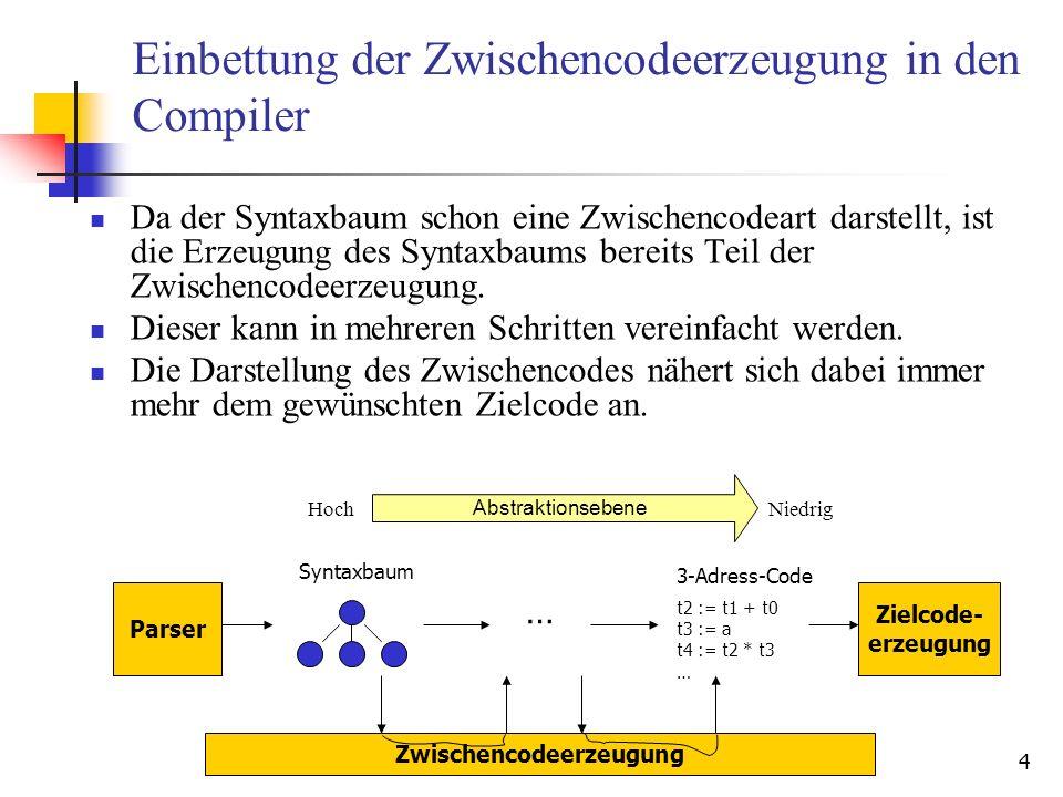 4 Einbettung der Zwischencodeerzeugung in den Compiler Da der Syntaxbaum schon eine Zwischencodeart darstellt, ist die Erzeugung des Syntaxbaums berei
