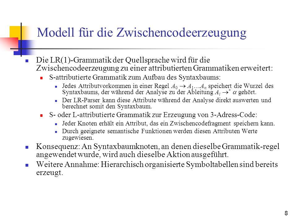 8 Modell für die Zwischencodeerzeugung Die LR(1)-Grammatik der Quellsprache wird für die Zwischencodeerzeugung zu einer attributierten Grammatiken erw