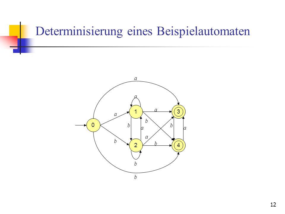 12 Determinisierung eines Beispielautomaten 1 2 b a 0 b a b a 3 4 b a b b b a a a