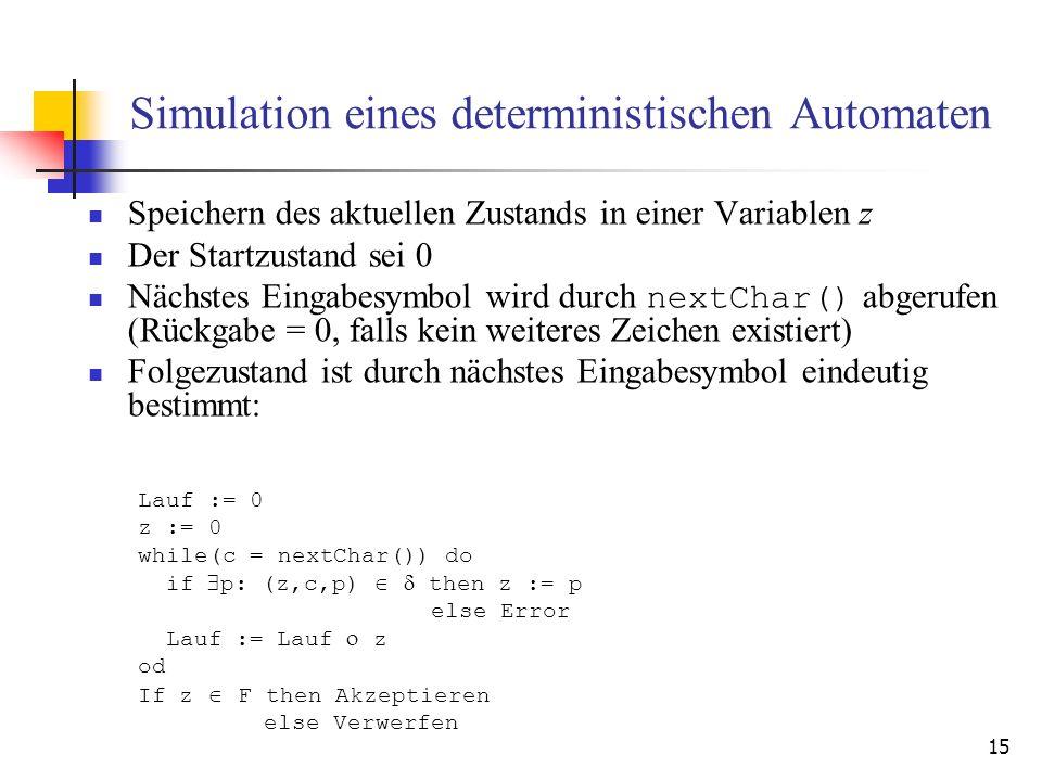 15 Simulation eines deterministischen Automaten Speichern des aktuellen Zustands in einer Variablen z Der Startzustand sei 0 Nächstes Eingabesymbol wird durch nextChar() abgerufen (Rückgabe = 0, falls kein weiteres Zeichen existiert) Folgezustand ist durch nächstes Eingabesymbol eindeutig bestimmt: Lauf := 0 z := 0 while(c = nextChar()) do if p: (z,c,p) then z := p else Error Lauf := Lauf z od If z F then Akzeptieren else Verwerfen