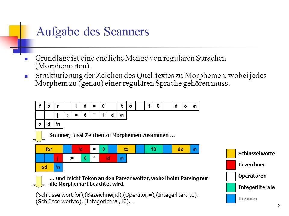2 Aufgabe des Scanners Grundlage ist eine endliche Menge von regulären Sprachen (Morphemarten).