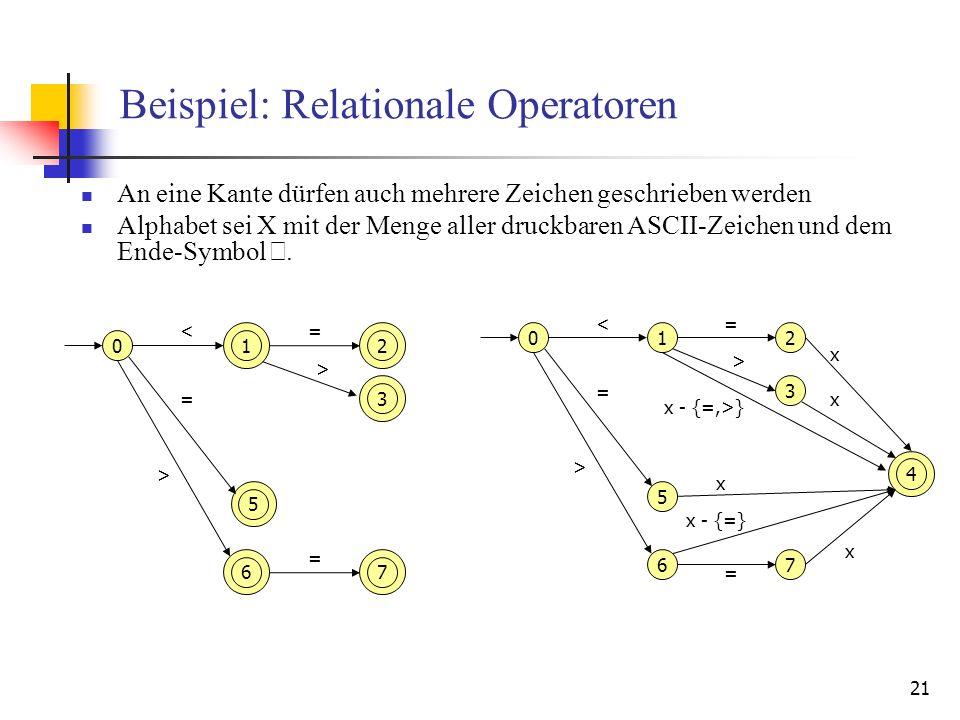 21 Beispiel: Relationale Operatoren An eine Kante dürfen auch mehrere Zeichen geschrieben werden Alphabet sei X mit der Menge aller druckbaren ASCII-Zeichen und dem Ende-Symbol.