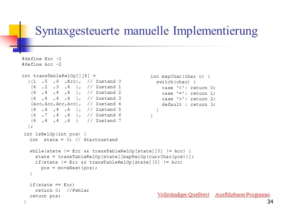 34 Syntaxgesteuerte manuelle Implementierung int isRelOp(int pos) { int state = 0; // Startzustand while(state != Err && transTableRelOp[state][0] != Acc) { state = transTableRelOp[state][mapRelOp(currChar(pos))]; if(state != Err && transTableRelOp[state][0] != Acc) pos = moveNext(pos); } if(state == Err) return 0; //Fehler return pos; } #define Err -1 #define Acc -2 int transTableRelOp[][4] = {{1,5,6,Err}, // Zustand 0 {4,2,3,4 }, // Zustand 1 {4,4,4,4 }, // Zustand 2 {4,4,4,4 }, // Zustand 3 {Acc,Acc,Acc,Acc}, // Zustand 4 {4,4,4,4 }, // Zustand 5 {4,7,4,4 }, // Zustand 6 {4,4,4,4 } // Zustand 7 }; int mapChar(char c) { switch(char) { case < : return 0; case = : return 1; case > : return 2; default : return 3; } Vollständiger QuelltextVollständiger Quelltext Ausführbares ProgrammAusführbares Programm