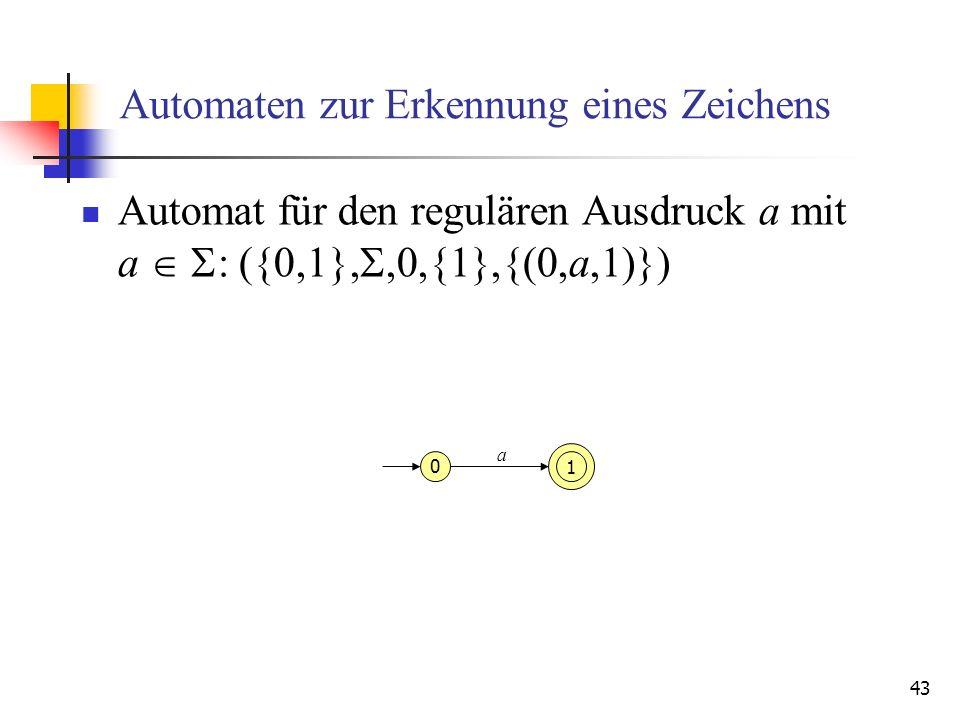 43 Automaten zur Erkennung eines Zeichens Automat für den regulären Ausdruck a mit a : ({0,1},,0,{1},{(0,a,1)}) 0 a 1