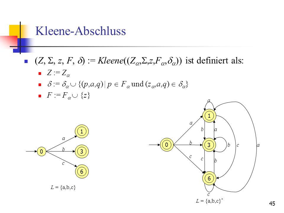 45 Kleene-Abschluss (Z,, z, F, ) := Kleene((Z,,z,F, )) ist definiert als: Z := Z := {(p,a,q) | p F und (z,a,q) } F := F {z} 1 3 6 0 c b a L = {a,b,c} 1 3 6 c b a L = {a,b,c} * 0 a b c ab c b ca