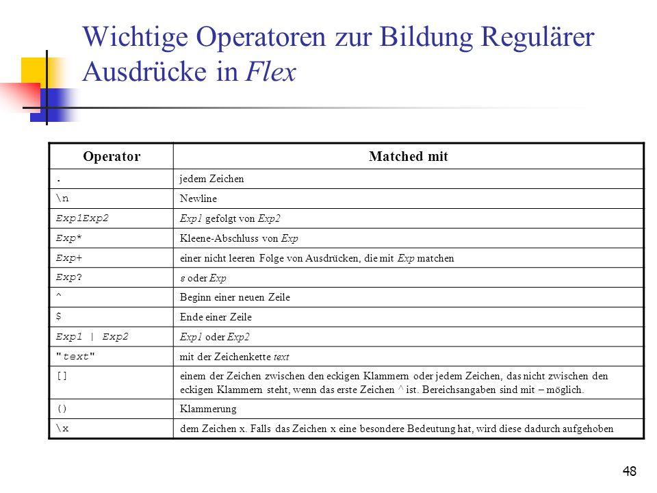 48 Wichtige Operatoren zur Bildung Regulärer Ausdrücke in Flex OperatorMatched mit.