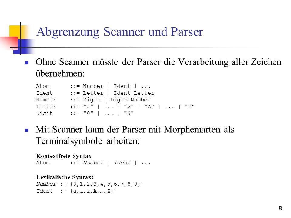 8 Abgrenzung Scanner und Parser Ohne Scanner müsste der Parser die Verarbeitung aller Zeichen übernehmen: Mit Scanner kann der Parser mit Morphemarten als Terminalsymbole arbeiten: Atom ::= Number | Ident |...