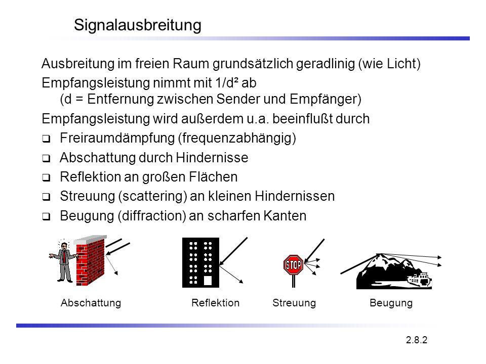 Signalausbreitung Ausbreitung im freien Raum grundsätzlich geradlinig (wie Licht) Empfangsleistung nimmt mit 1/d² ab (d = Entfernung zwischen Sender u