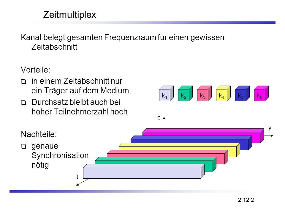 f t c k2k2 k3k3 k4k4 k5k5 k6k6 k1k1 Zeitmultiplex Kanal belegt gesamten Frequenzraum für einen gewissen Zeitabschnitt Vorteile: in einem Zeitabschnitt