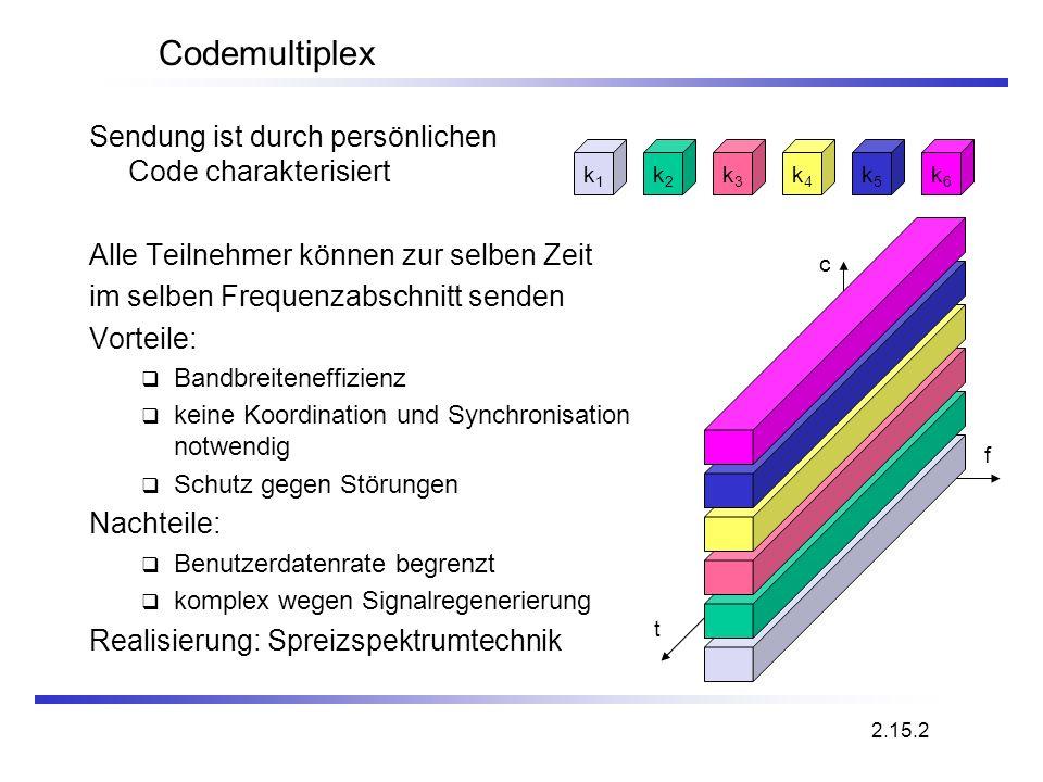 Codemultiplex Sendung ist durch persönlichen Code charakterisiert Alle Teilnehmer können zur selben Zeit im selben Frequenzabschnitt senden Vorteile: