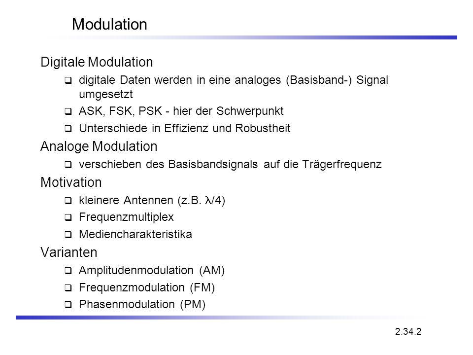 Modulation 2.34.2 Digitale Modulation digitale Daten werden in eine analoges (Basisband-) Signal umgesetzt ASK, FSK, PSK - hier der Schwerpunkt Unters