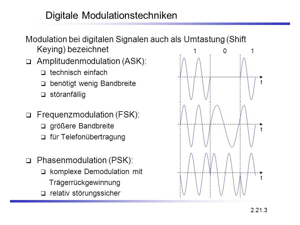 Digitale Modulationstechniken Modulation bei digitalen Signalen auch als Umtastung (Shift Keying) bezeichnet Amplitudenmodulation (ASK): technisch ein