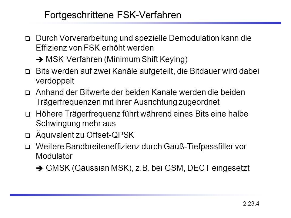 Fortgeschrittene FSK-Verfahren Durch Vorverarbeitung und spezielle Demodulation kann die Effizienz von FSK erhöht werden MSK-Verfahren (Minimum Shift