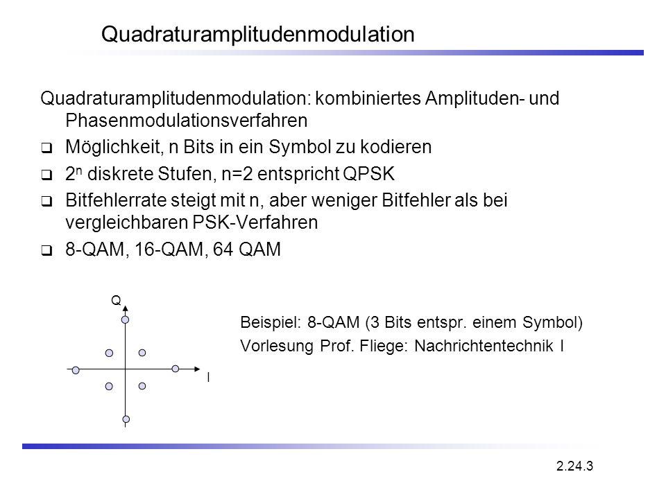 Quadraturamplitudenmodulation Quadraturamplitudenmodulation: kombiniertes Amplituden- und Phasenmodulationsverfahren Möglichkeit, n Bits in ein Symbol