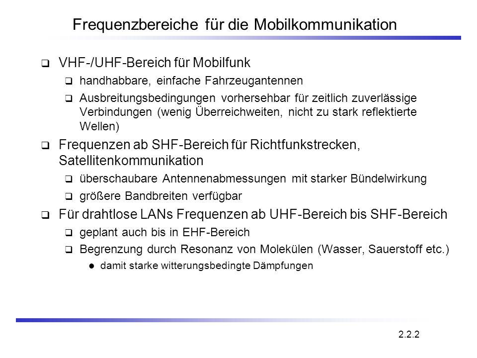 Frequenzbereiche für die Mobilkommunikation 2.2.2 VHF-/UHF-Bereich für Mobilfunk handhabbare, einfache Fahrzeugantennen Ausbreitungsbedingungen vorher