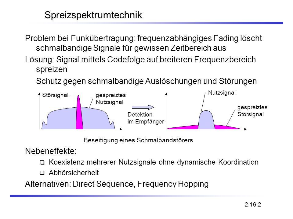 Spreizspektrumtechnik Problem bei Funkübertragung: frequenzabhängiges Fading löscht schmalbandige Signale für gewissen Zeitbereich aus Lösung: Signal