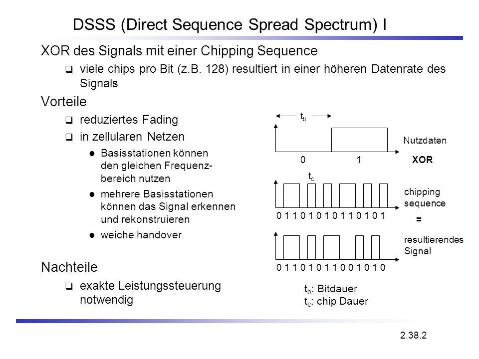 2.38.2 DSSS (Direct Sequence Spread Spectrum) I XOR des Signals mit einer Chipping Sequence viele chips pro Bit (z.B. 128) resultiert in einer höheren