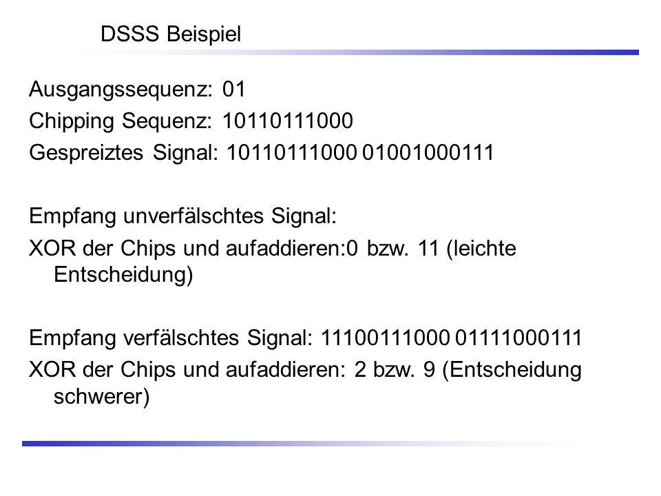 DSSS Beispiel Ausgangssequenz: 01 Chipping Sequenz: 10110111000 Gespreiztes Signal: 10110111000 01001000111 Empfang unverfälschtes Signal: XOR der Chi