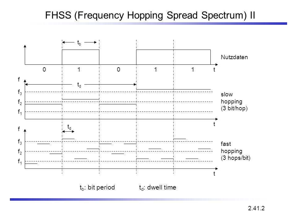 FHSS (Frequency Hopping Spread Spectrum) II Nutzdaten slow hopping (3 bit/hop) fast hopping (3 hops/bit) 01 tbtb 011t f f1f1 f2f2 f3f3 t tdtd f f1f1 f