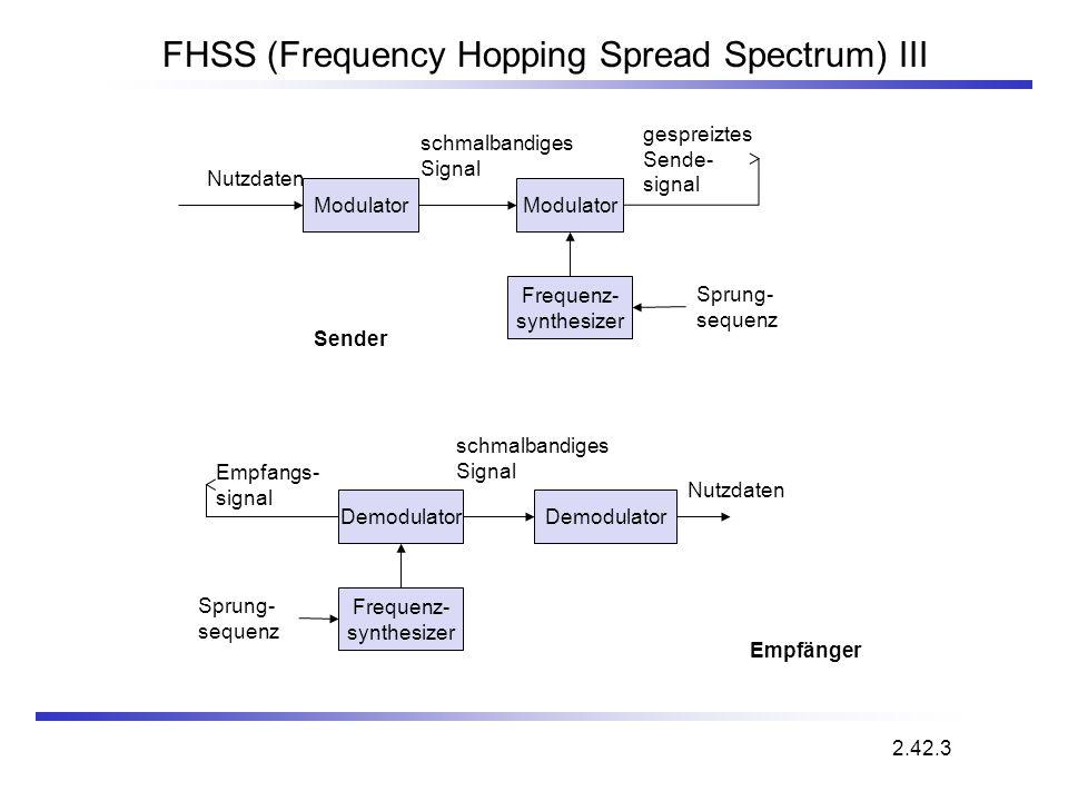 FHSS (Frequency Hopping Spread Spectrum) III Modulator Nutzdaten Sprung- sequenz Modulator schmalbandiges Signal gespreiztes Sende- signal Sender Empf