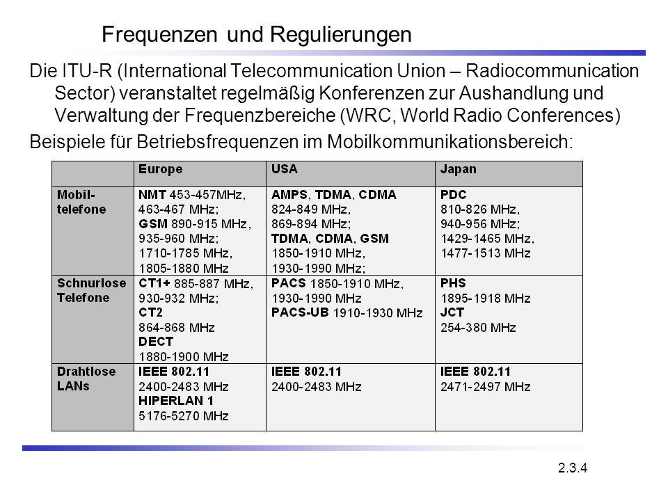 Frequenzen und Regulierungen Die ITU-R (International Telecommunication Union – Radiocommunication Sector) veranstaltet regelmäßig Konferenzen zur Aus