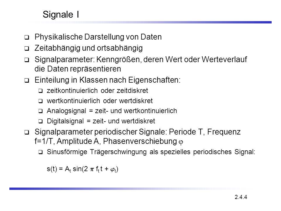 Signale I Physikalische Darstellung von Daten Zeitabhängig und ortsabhängig Signalparameter: Kenngrößen, deren Wert oder Werteverlauf die Daten repräs