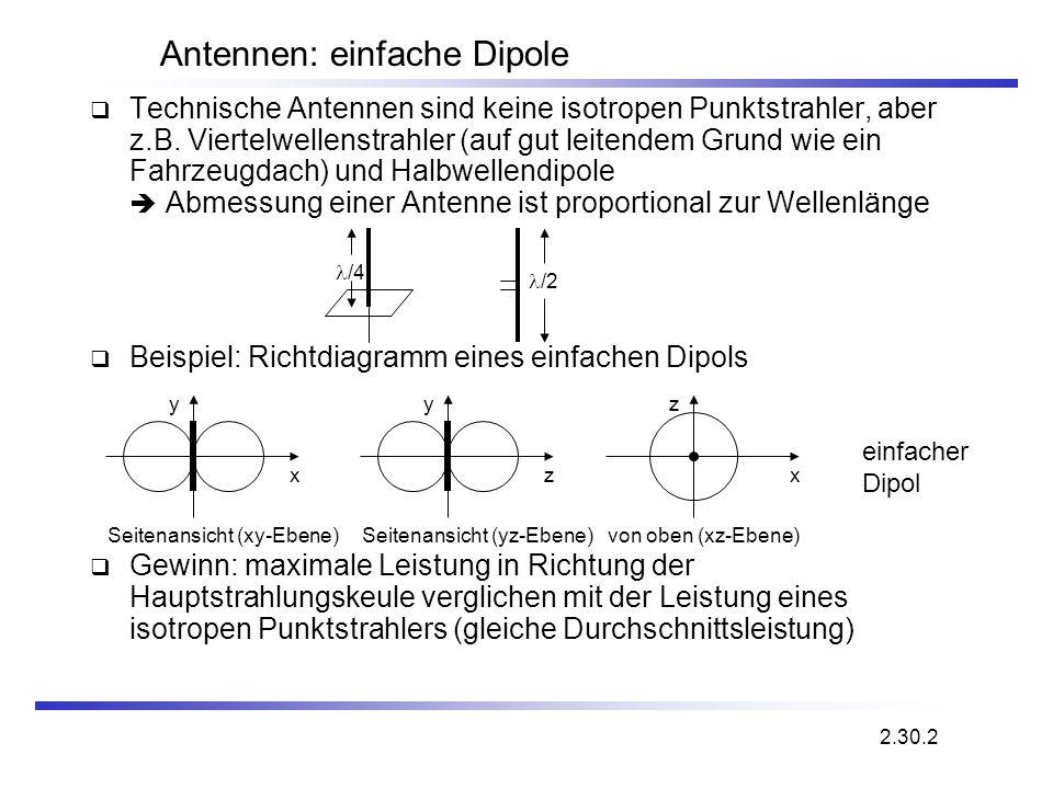 Antennen: einfache Dipole Technische Antennen sind keine isotropen Punktstrahler, aber z.B. Viertelwellenstrahler (auf gut leitendem Grund wie ein Fah
