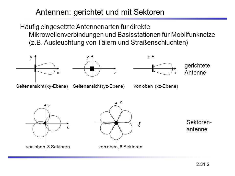 Antennen: gerichtet und mit Sektoren Seitenansicht (xy-Ebene) x y Seitenansicht (yz-Ebene) z y von oben (xz-Ebene) x z 2.31.2 von oben, 3 Sektoren x z