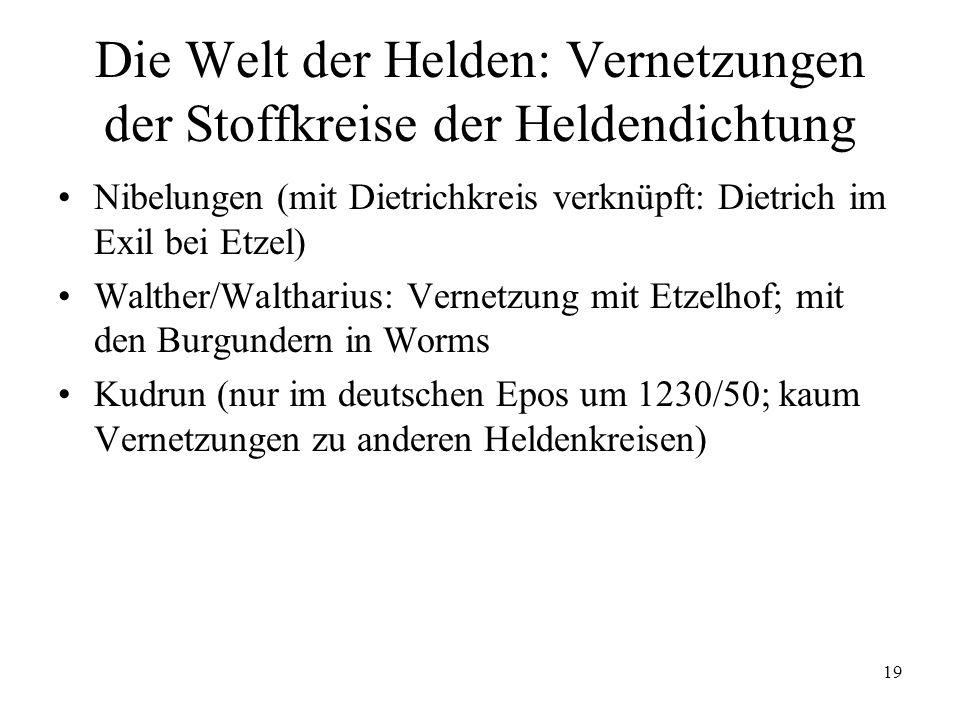 19 Die Welt der Helden: Vernetzungen der Stoffkreise der Heldendichtung Nibelungen (mit Dietrichkreis verknüpft: Dietrich im Exil bei Etzel) Walther/W