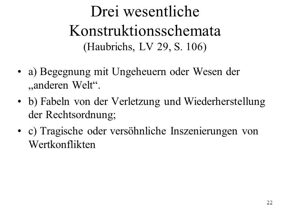 22 Drei wesentliche Konstruktionsschemata (Haubrichs, LV 29, S. 106) a) Begegnung mit Ungeheuern oder Wesen der anderen Welt. b) Fabeln von der Verlet