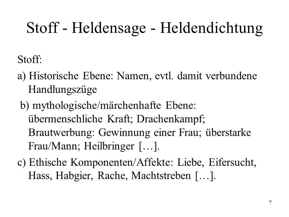 7 Stoff - Heldensage - Heldendichtung Stoff: a) Historische Ebene: Namen, evtl. damit verbundene Handlungszüge b) mythologische/märchenhafte Ebene: üb