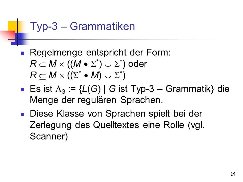 14 Typ-3 – Grammatiken Regelmenge entspricht der Form: R M ((M * ) * ) oder R M (( * M) * ) Es ist 3 := {L(G) | G ist Typ-3 – Grammatik} die Menge der