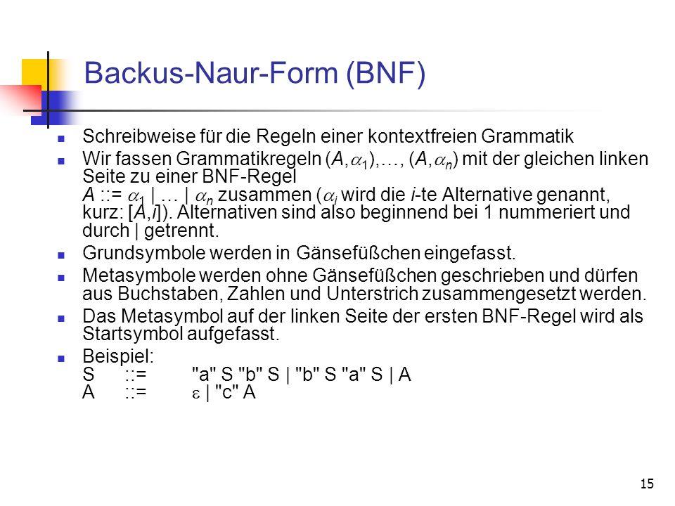 15 Backus-Naur-Form (BNF) Schreibweise für die Regeln einer kontextfreien Grammatik Wir fassen Grammatikregeln (A, 1 ),…, (A, n ) mit der gleichen lin