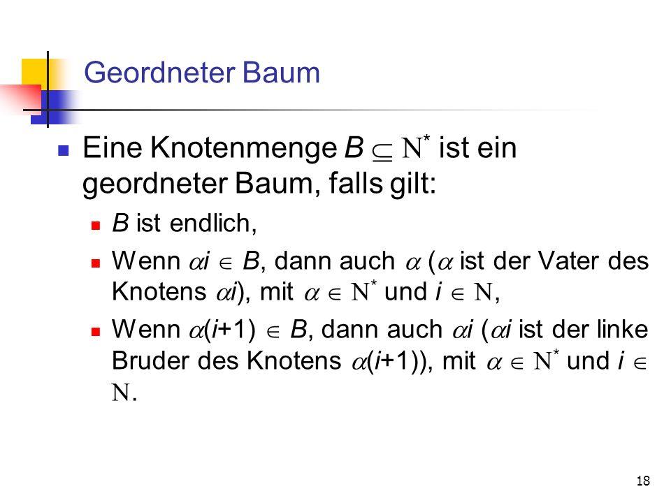 18 Geordneter Baum Eine Knotenmenge B * ist ein geordneter Baum, falls gilt: B ist endlich, Wenn i B, dann auch ( ist der Vater des Knotens i), mit *