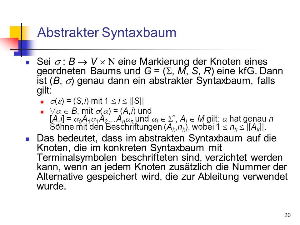 20 Abstrakter Syntaxbaum Sei : B V eine Markierung der Knoten eines geordneten Baums und G = (, M, S, R) eine kfG. Dann ist (B, ) genau dann ein abstr
