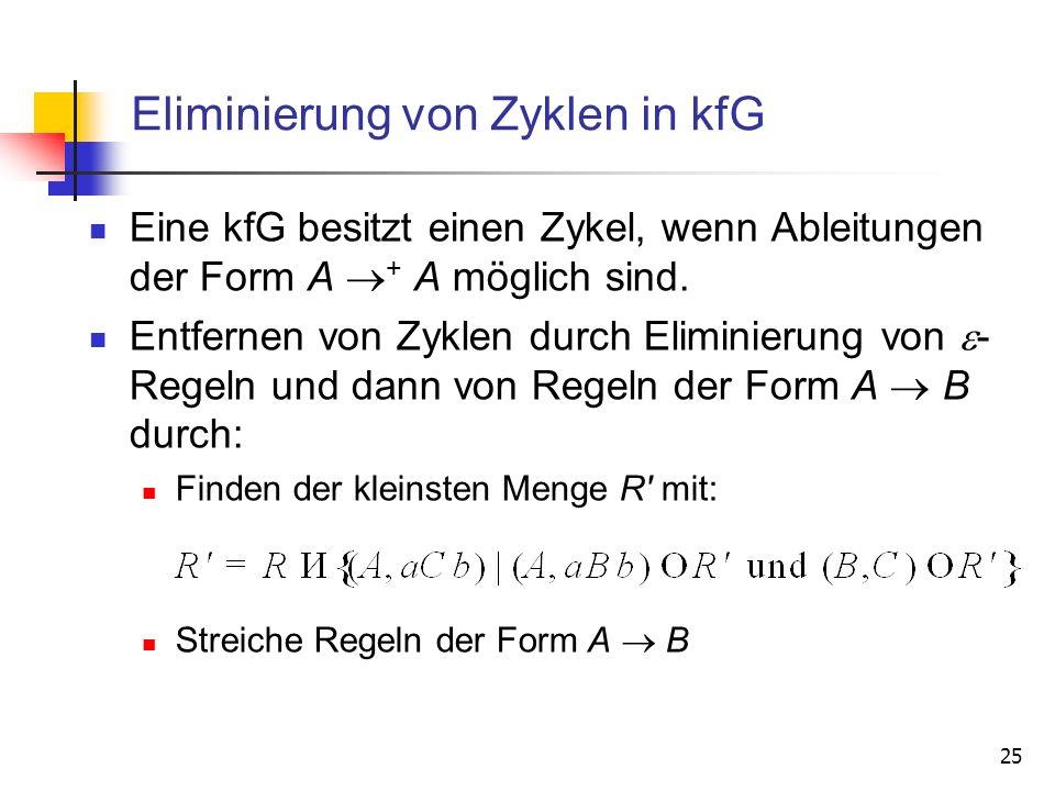 25 Eliminierung von Zyklen in kfG Eine kfG besitzt einen Zykel, wenn Ableitungen der Form A + A möglich sind. Entfernen von Zyklen durch Eliminierung